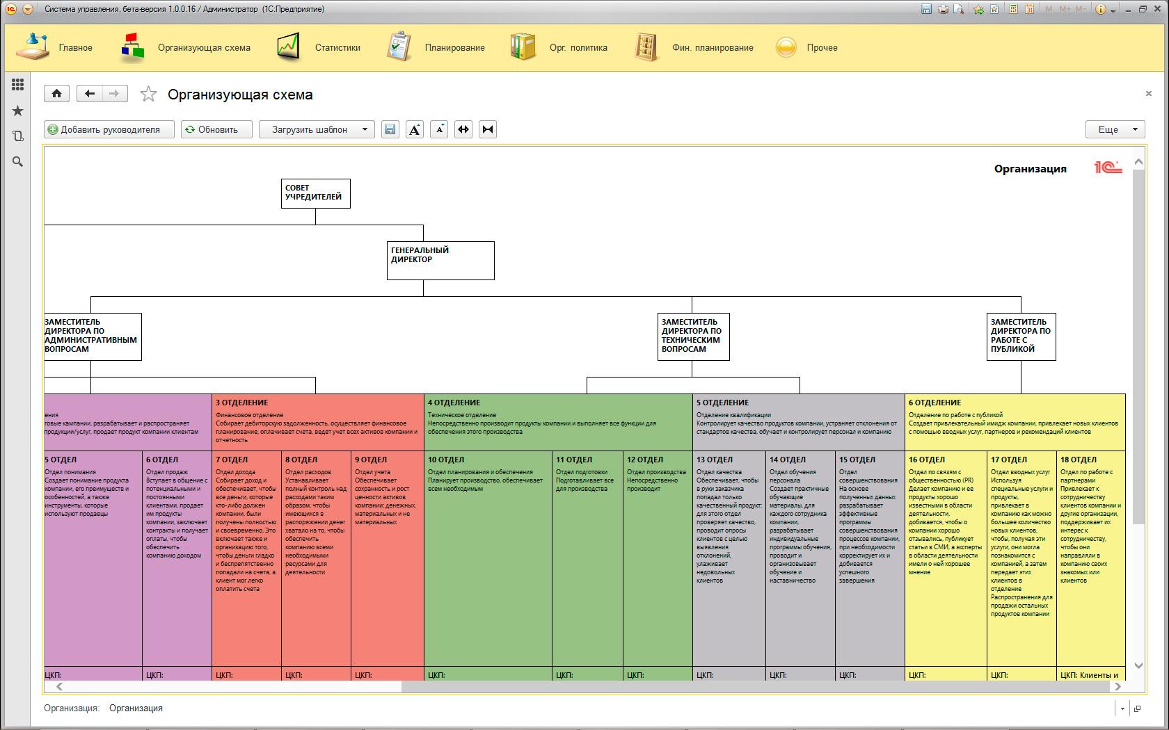 Создание организующей схемы компании 23